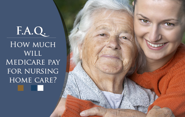 How much will Medicare pay for nursing home care